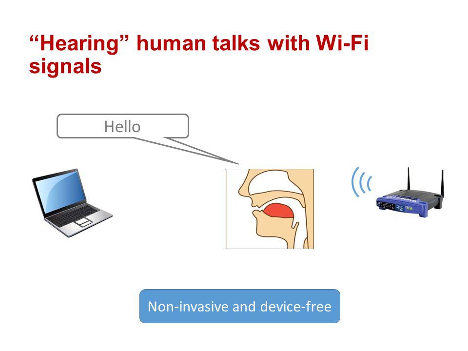 Hearing human talks with Wi-Fi signals