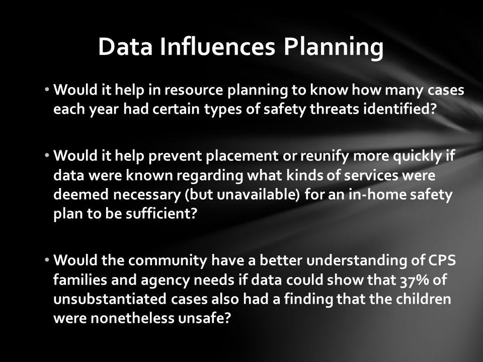 Data Influences Planning