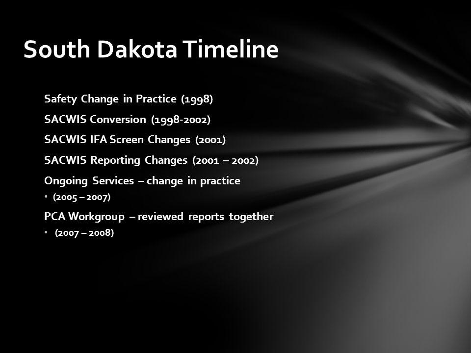 South Dakota Timeline Safety Change in Practice (1998)