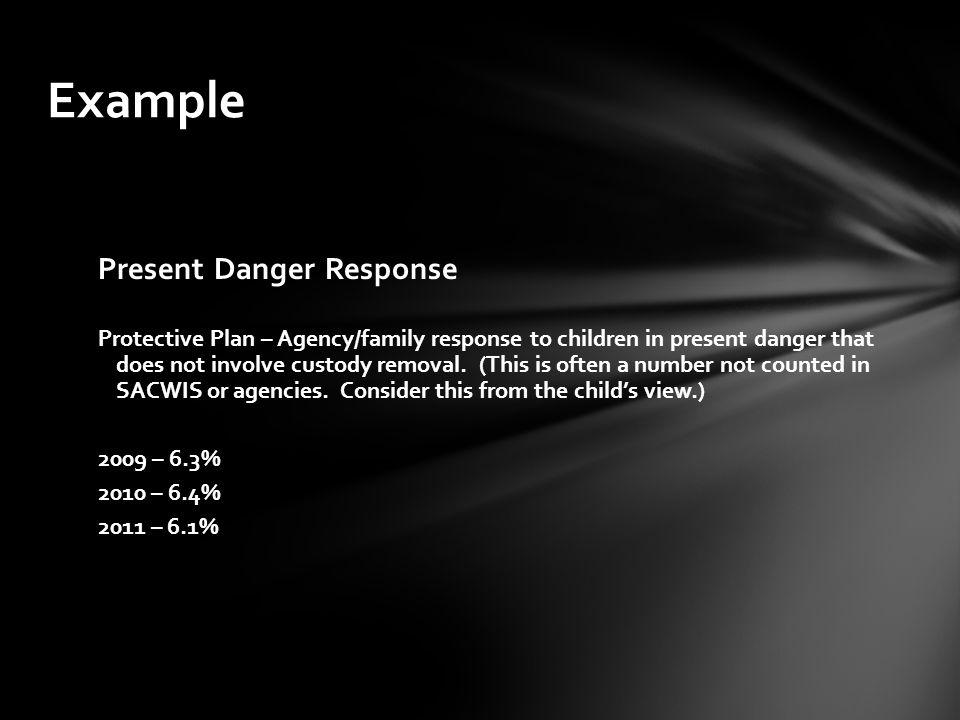 Example Present Danger Response