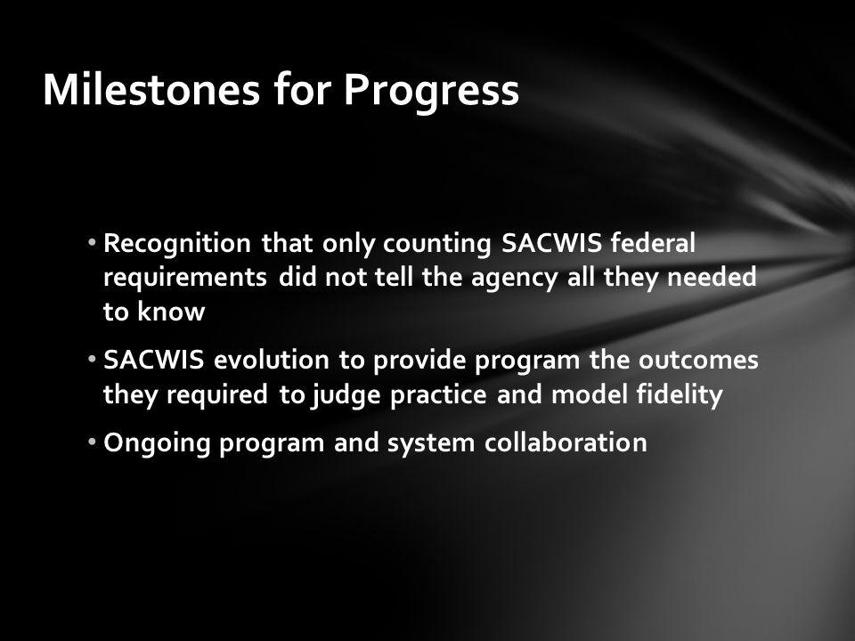 Milestones for Progress