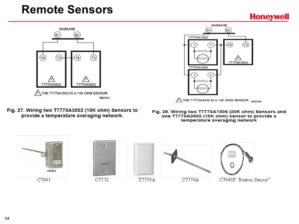 Remote Sensors