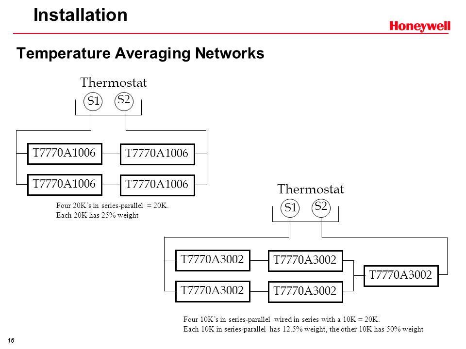 Installation Temperature Averaging Networks Thermostat Thermostat S1
