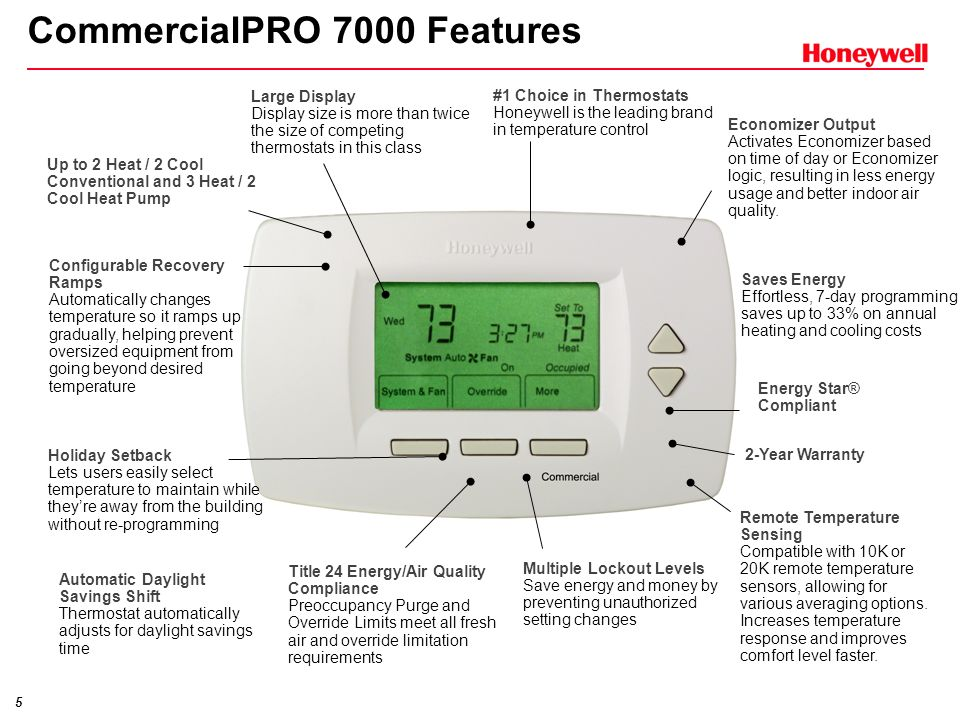 CommercialPRO 7000 Features