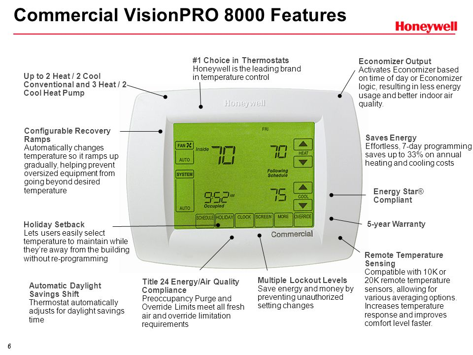 Commercial VisionPRO 8000 Features