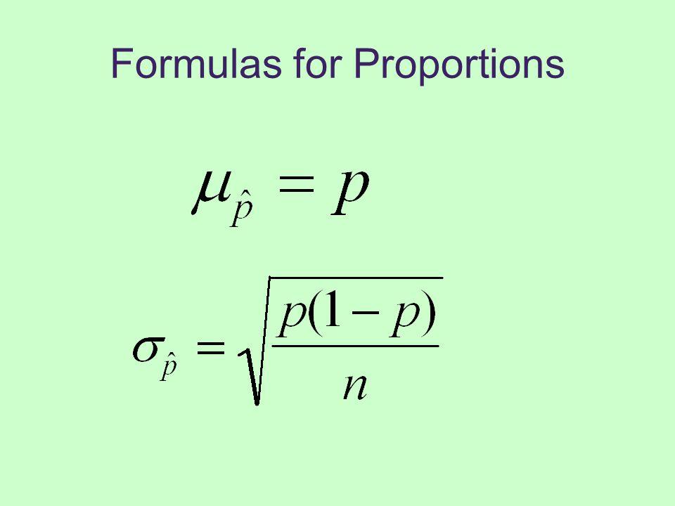 Formulas for Proportions