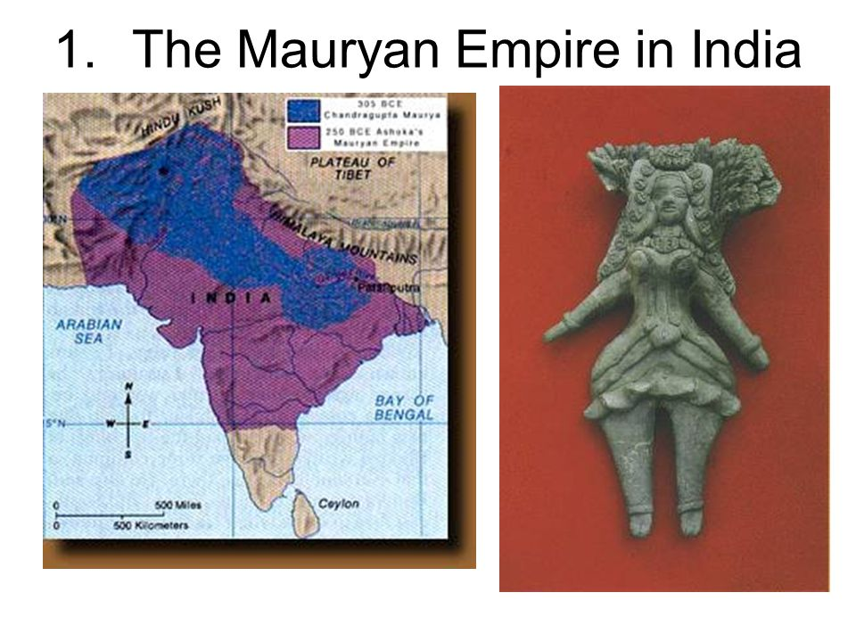 The Mauryan Empire in India
