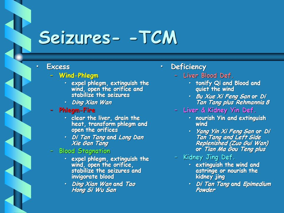 Seizures- -TCM Excess Deficiency Wind-Phlegm Phlegm-Fire