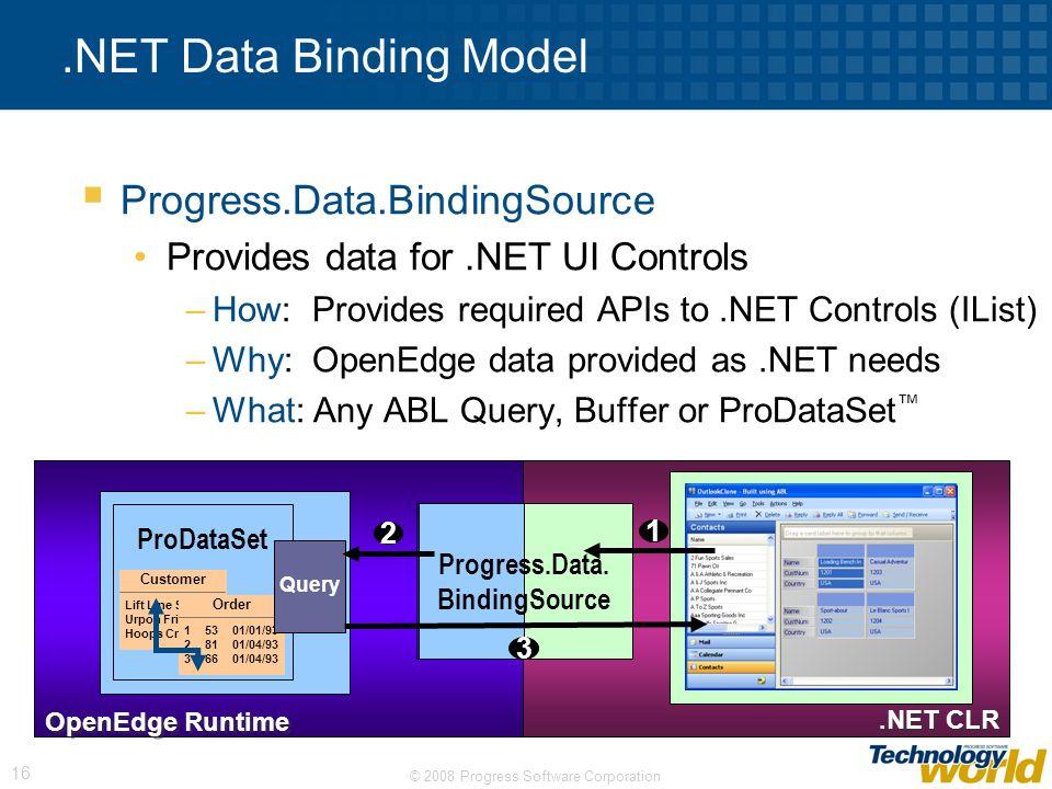Progress.Data. BindingSource