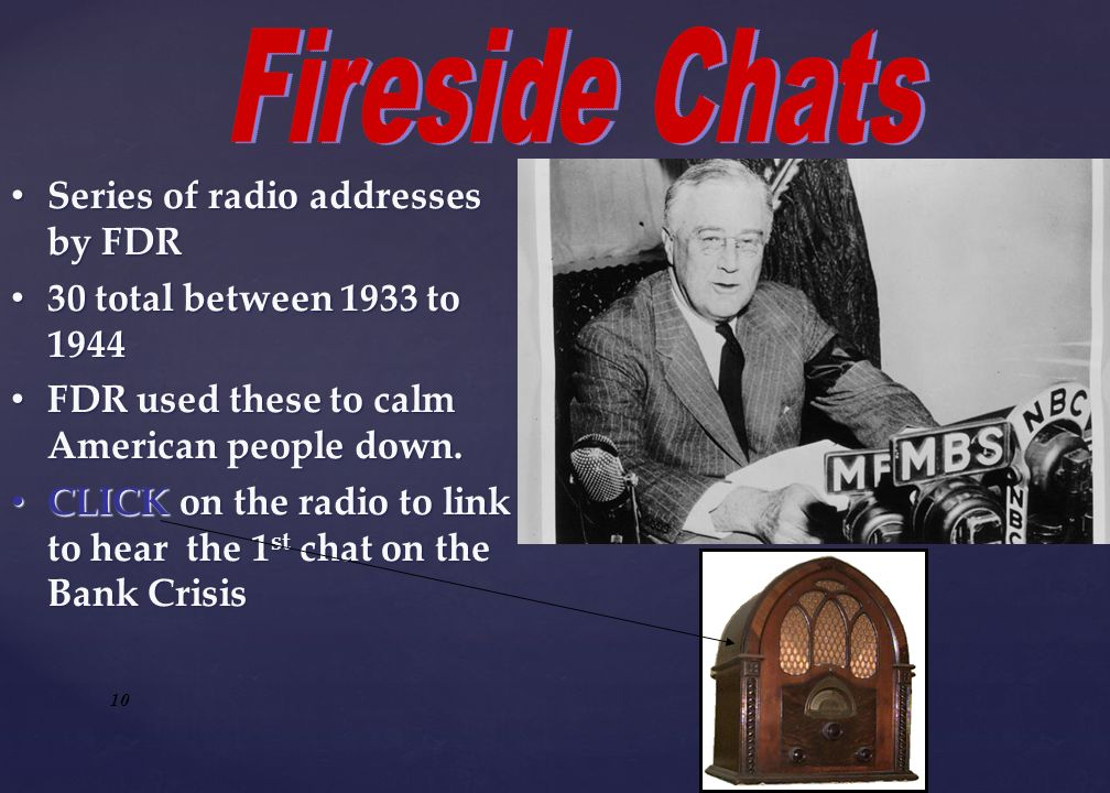 Fireside Chats Series of radio addresses by FDR