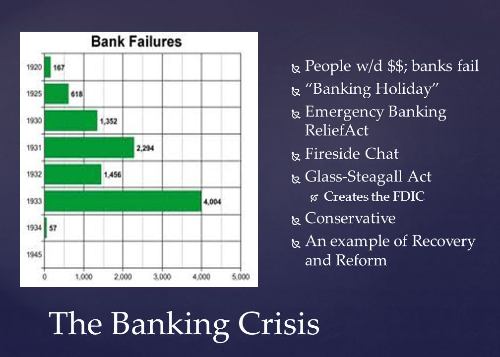 The Banking Crisis People w/d $$; banks fail Banking Holiday