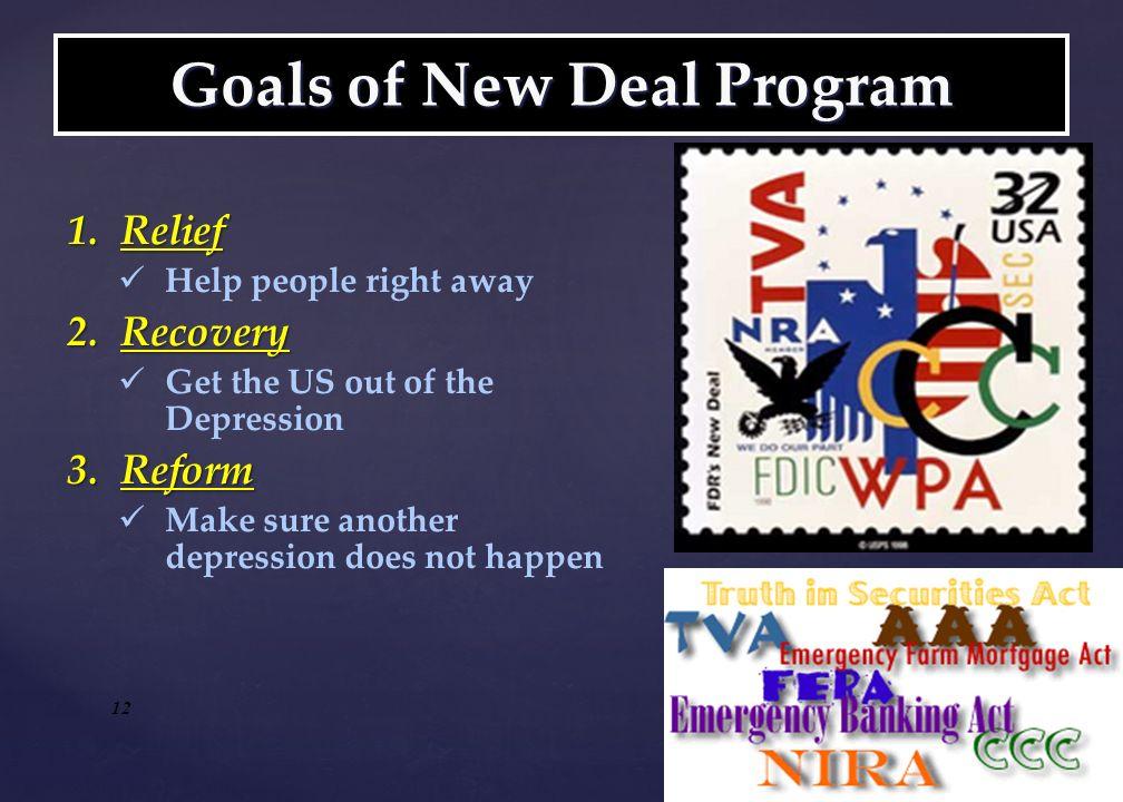 Goals of New Deal Program