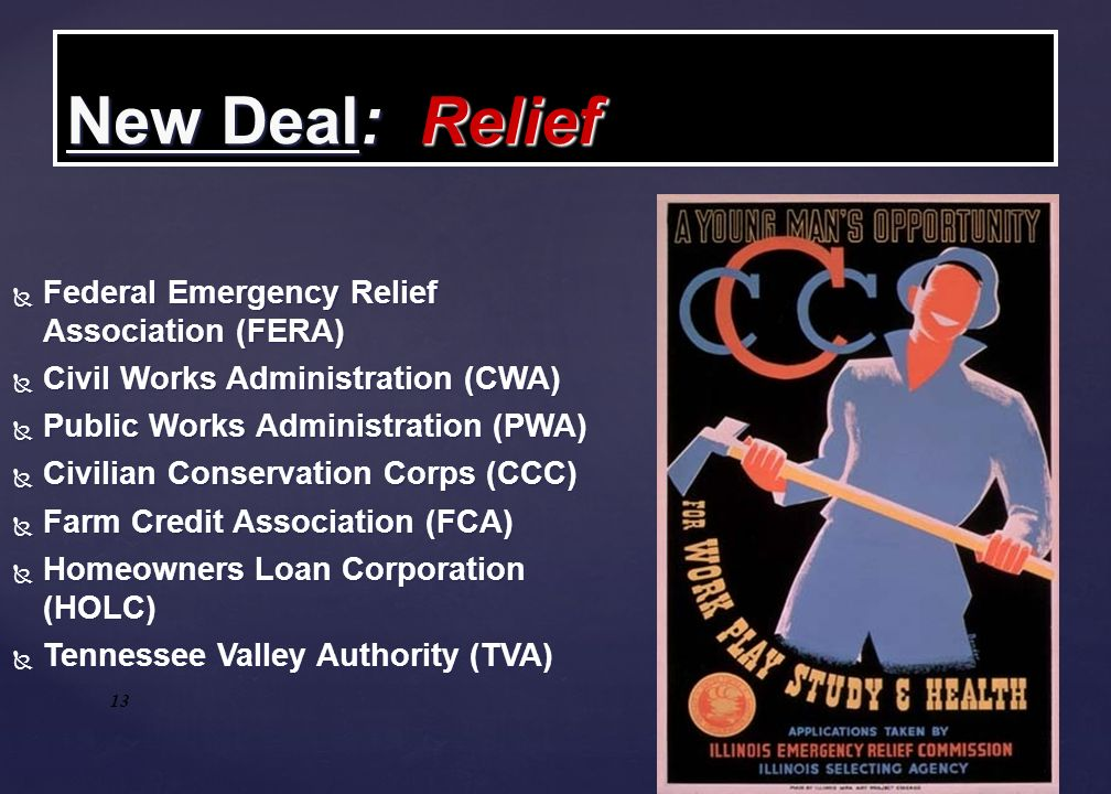 New Deal: Relief Federal Emergency Relief Association (FERA)‏
