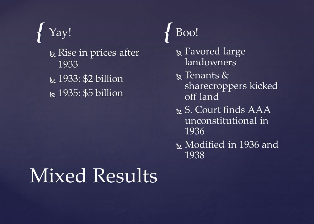 Mixed Results Yay! Boo! Rise in prices after 1933 1933: $2 billion