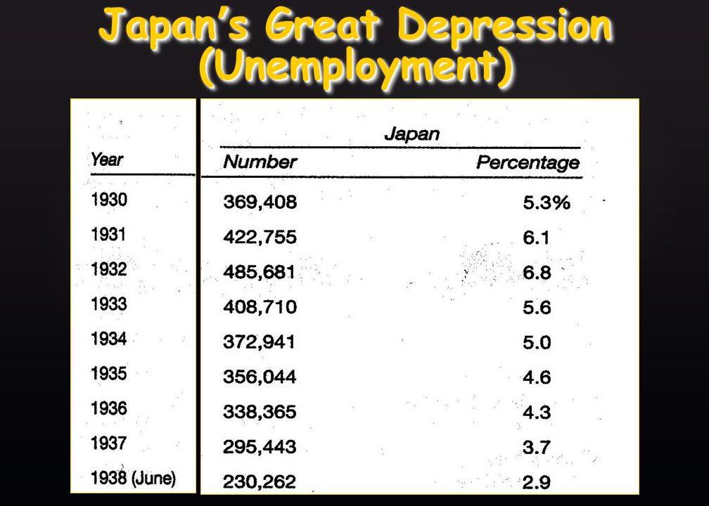 Japan's Great Depression (Unemployment)