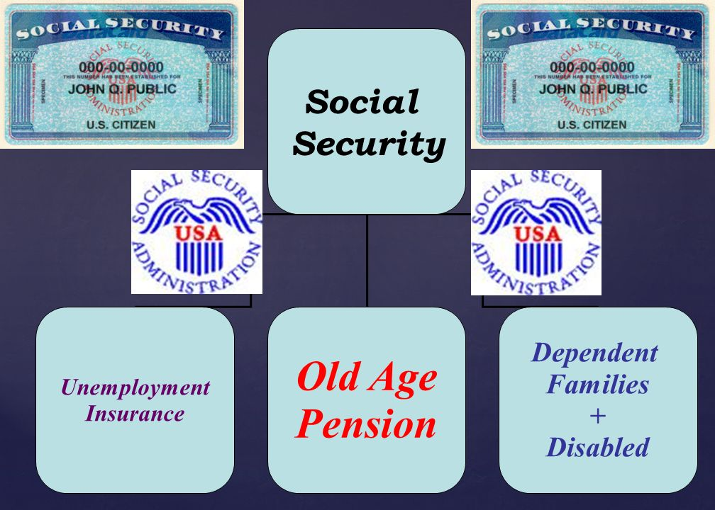 Old Age Pension Social Security Dependent Families + Disabled
