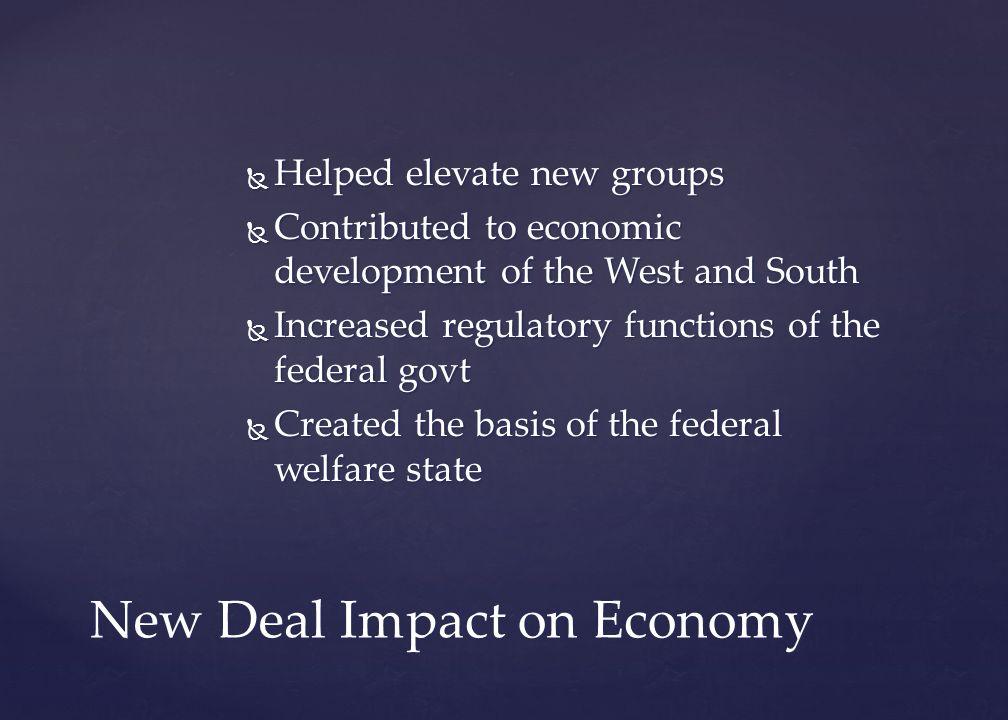 New Deal Impact on Economy