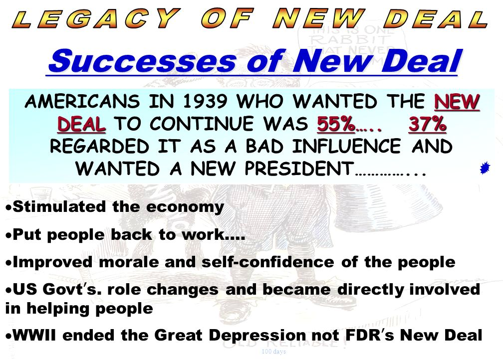 Successes of New Deal LEGACY OF NEW DEAL
