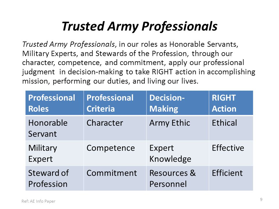 Trusted Army Professionals