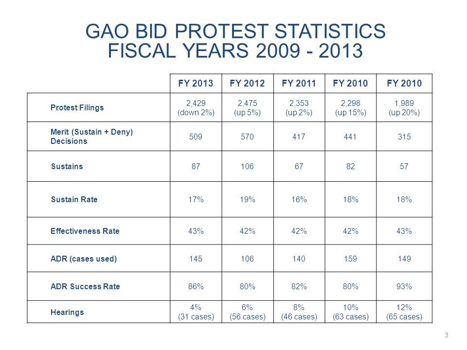 GAO BID PROTEST STATISTICS FISCAL YEARS 2009 - 2013
