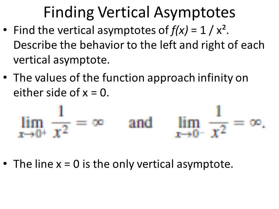 Finding Vertical Asymptotes