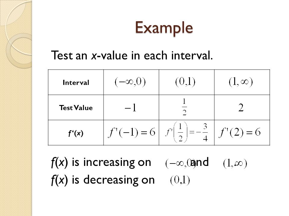Example Test an x-value in each interval. f(x) is increasing on and . f(x) is decreasing on . Interval.