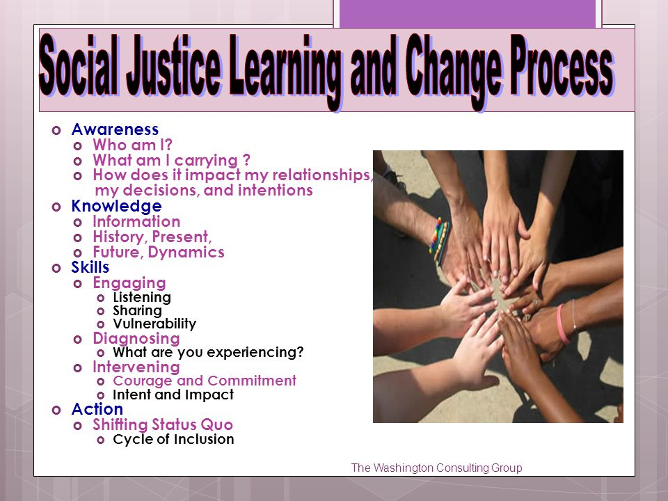 Social Justice Learning and Change Process