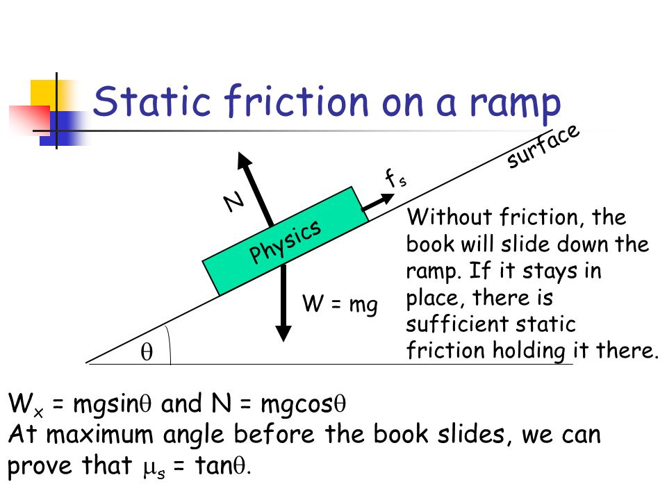 Static friction on a ramp