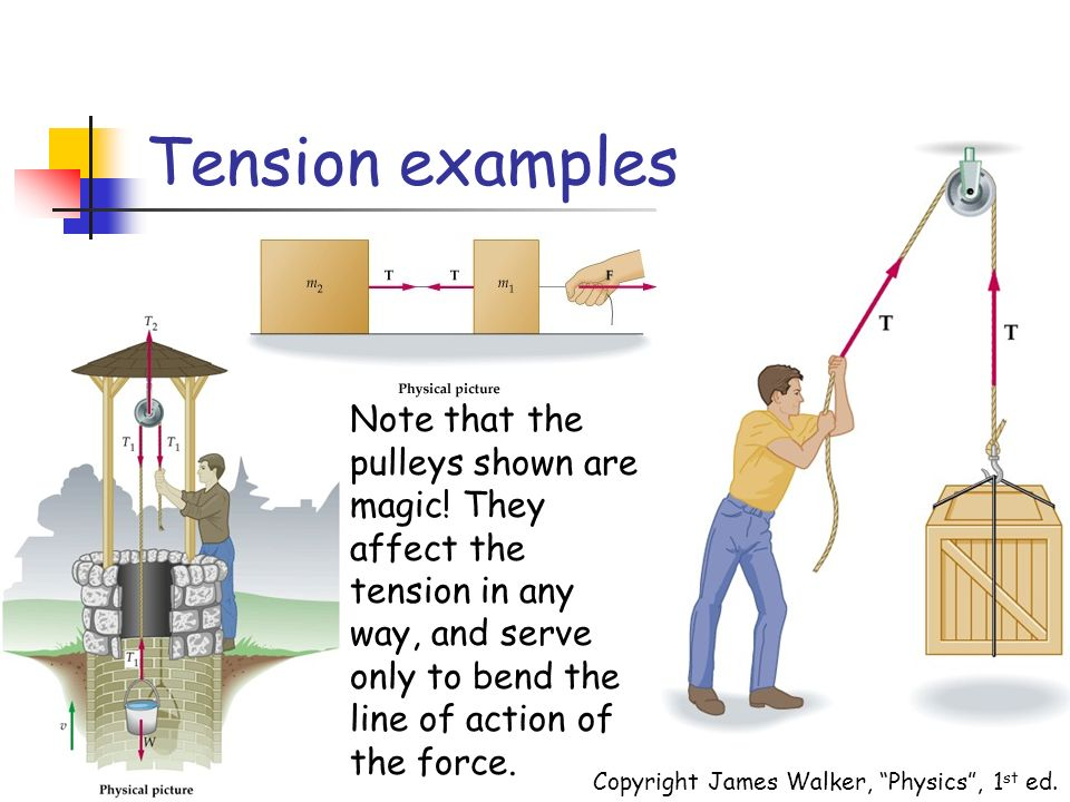 Tension examples Note that the pulleys shown are magic! They affect the tension in any way, and serve only to bend the line of action of the force.