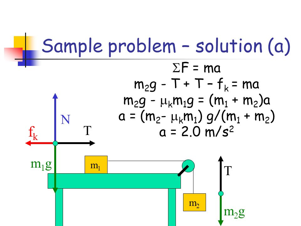 Sample problem – solution (a)