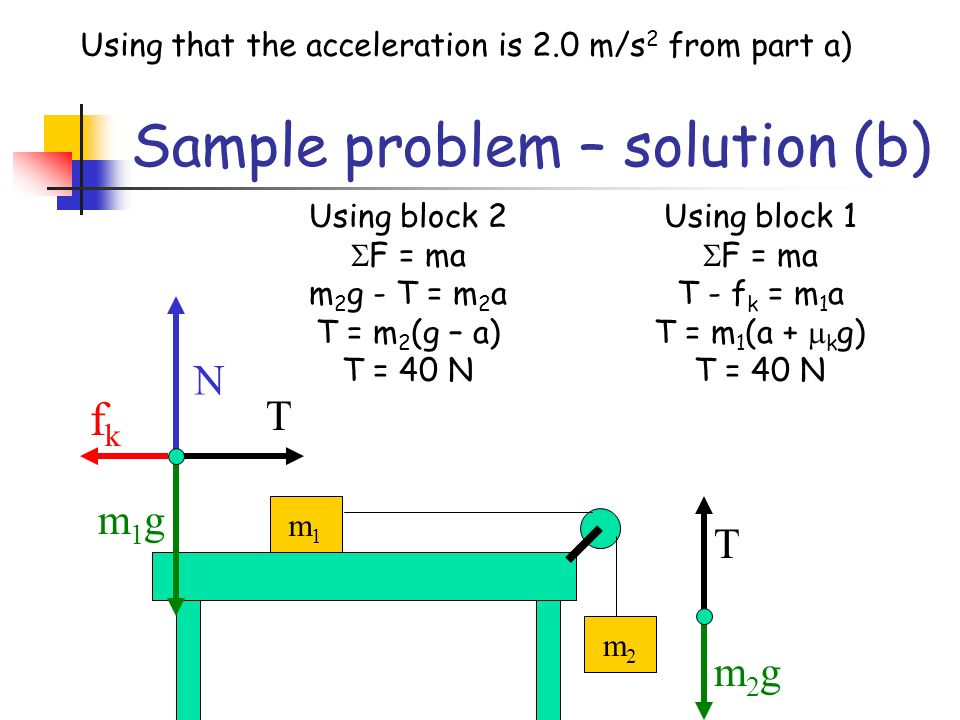 Sample problem – solution (b)