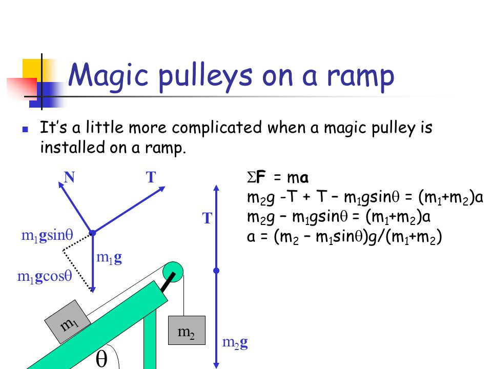 Magic pulleys on a ramp q