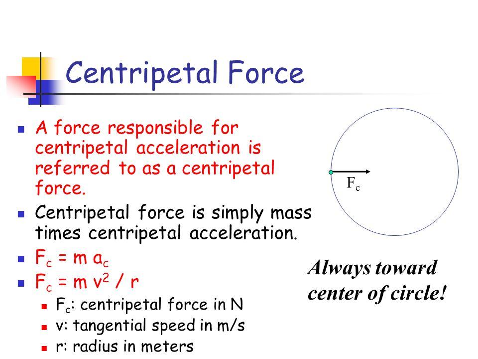 Centripetal Force Always toward center of circle!