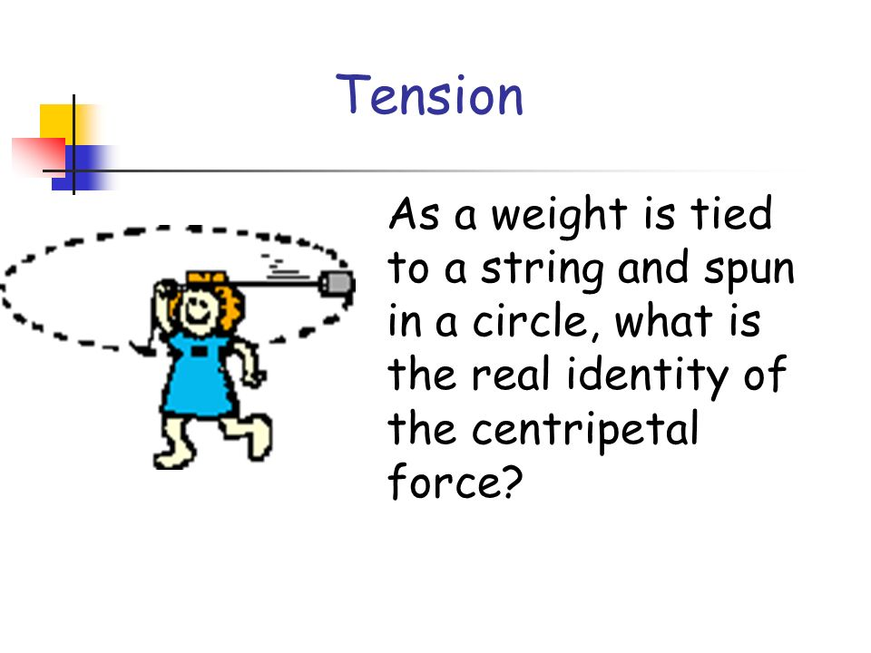 Tension As a weight is tied to a string and spun in a circle, what is the real identity of the centripetal force