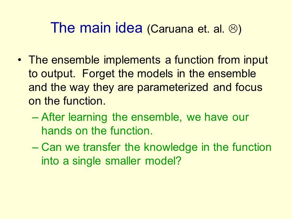 The main idea (Caruana et. al. )