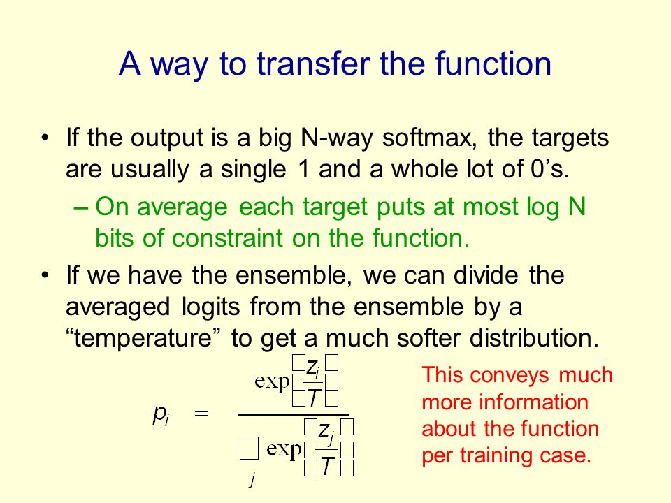 A way to transfer the function