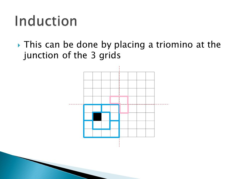Induction This can be done by placing a triomino at the junction of the 3 grids
