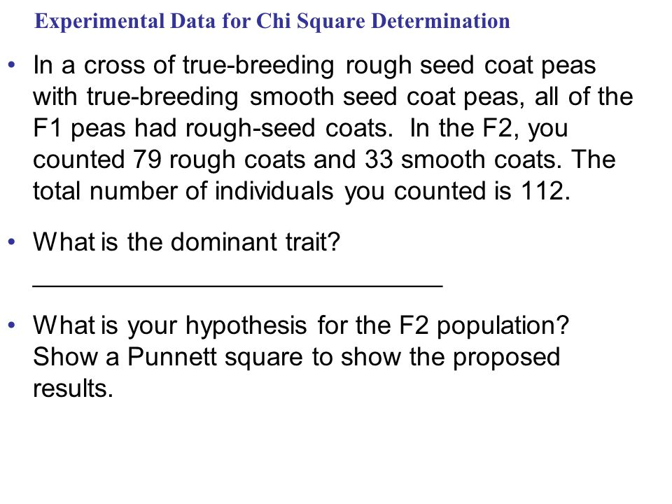Experimental Data for Chi Square Determination
