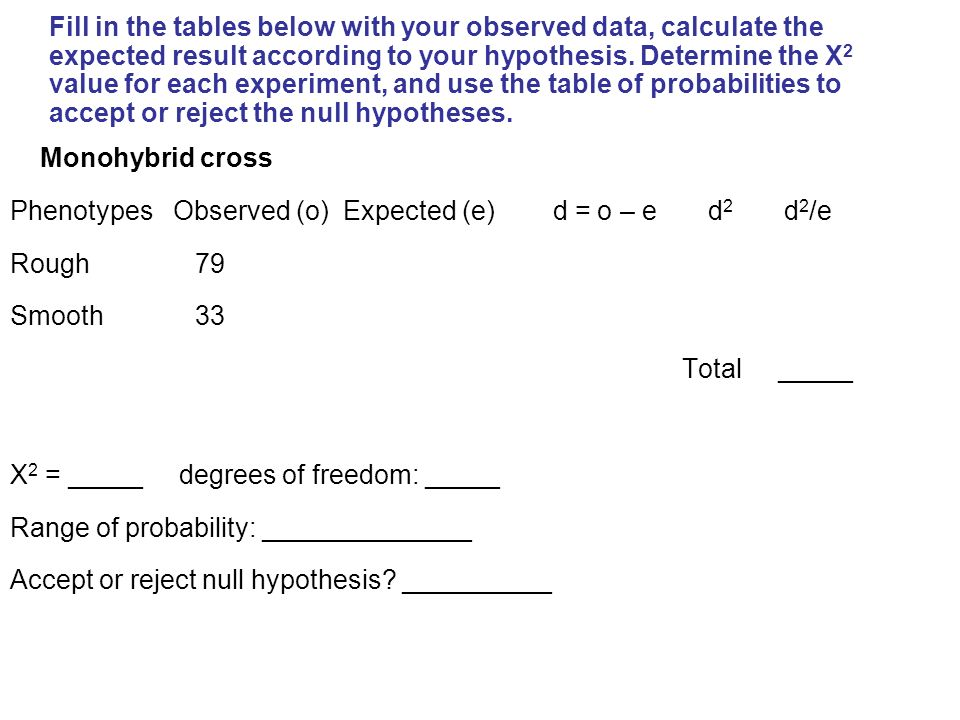 Fill in the tables below with your observed data, calculate the expected result according to your hypothesis. Determine the Χ2 value for each experiment, and use the table of probabilities to accept or reject the null hypotheses.