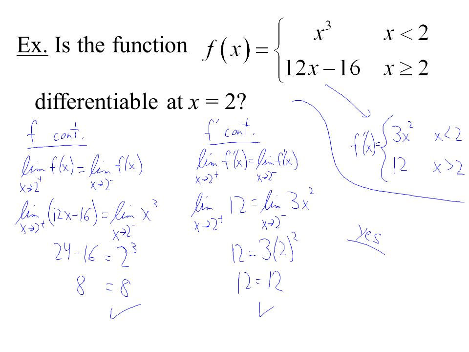 Ex. Is the function differentiable at x = 2