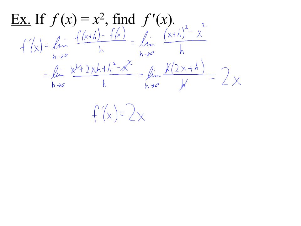 Ex. If f (x) = x2, find f (x).