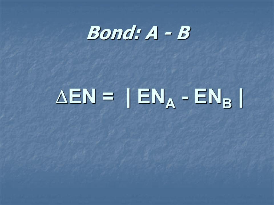 Bond: A - B DEN = | ENA - ENB |