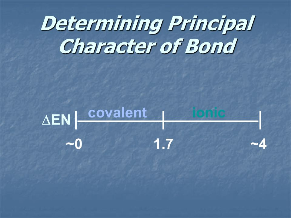 Determining Principal Character of Bond