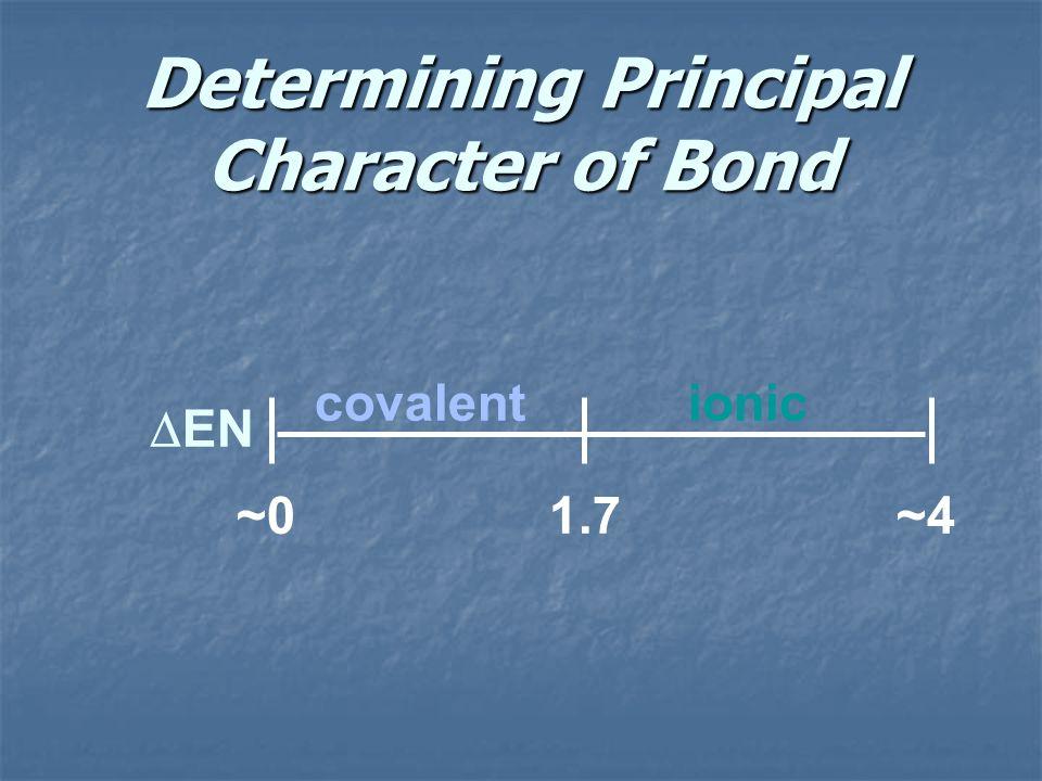 Determining Principal Character of Bond