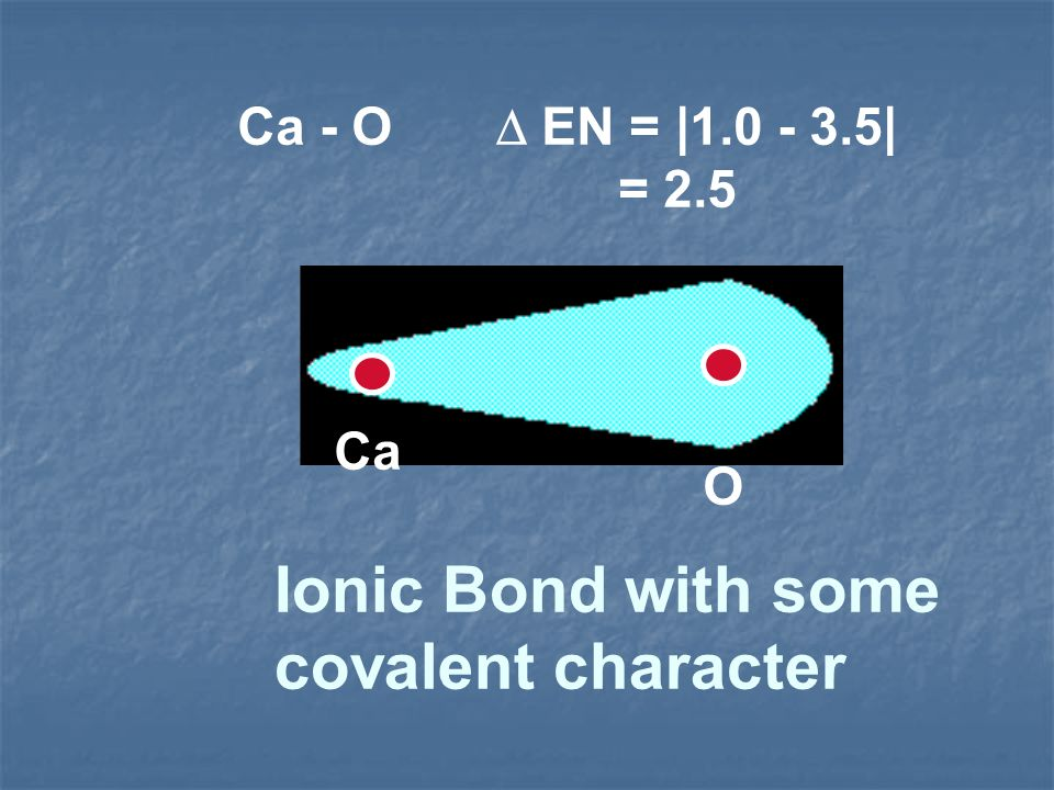 Ionic Bond with some covalent character