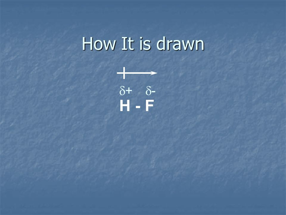 How It is drawn H - F d+ d-