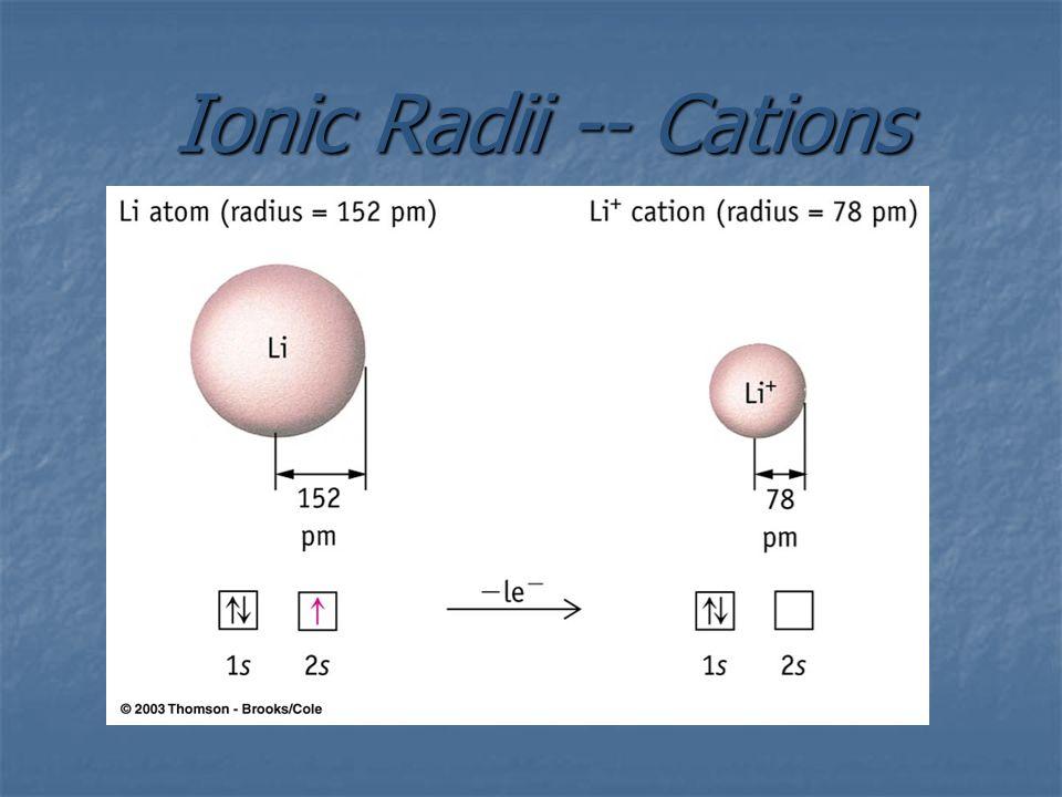 Ionic Radii -- Cations