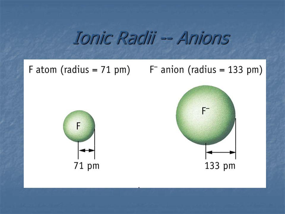 Ionic Radii -- Anions