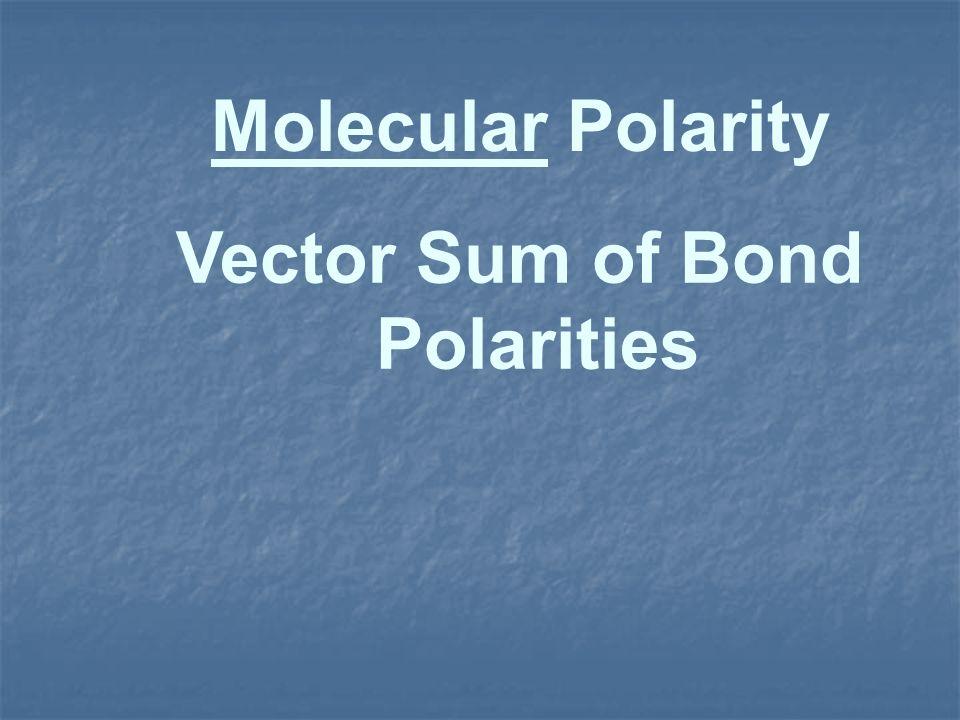 Vector Sum of Bond Polarities