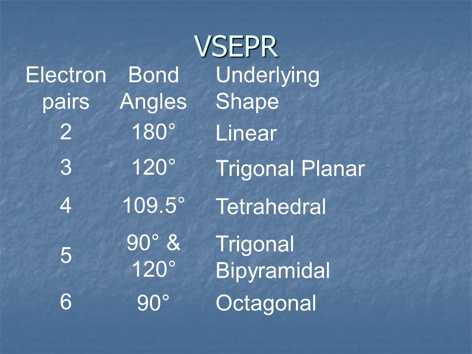 VSEPR Electron pairs Bond Angles Underlying Shape 2 180° Linear 3 120°